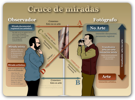 FOTO_ARTE_DIAGRAMA_INTENCION
