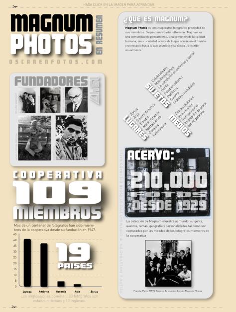 magnum_photos_1024x_final