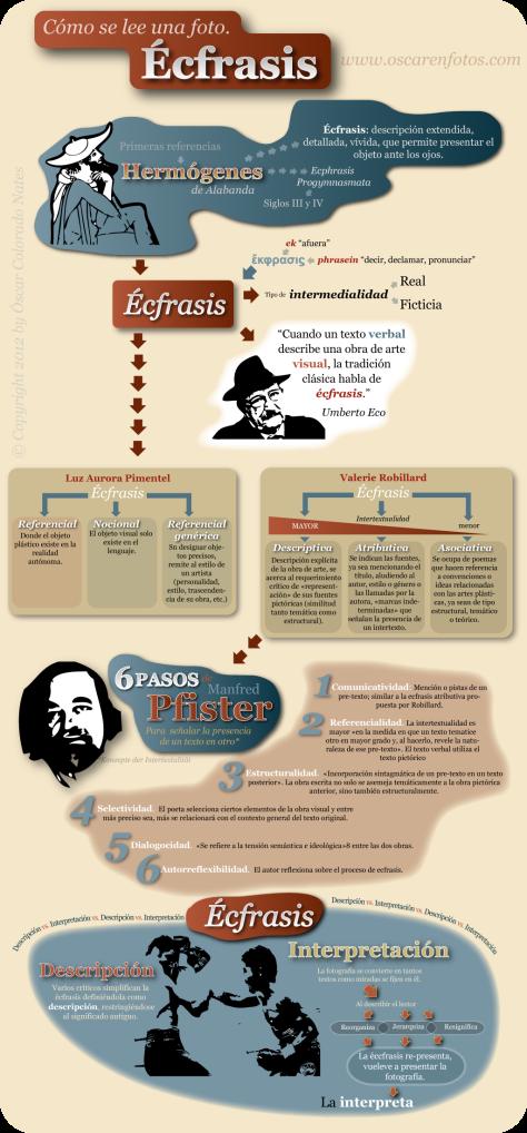 infografico_ecfrasis_big