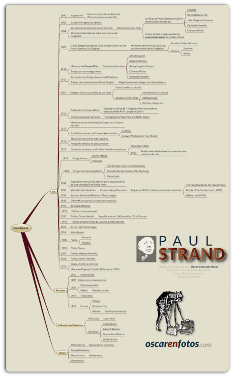 bio_paul_strand_mid