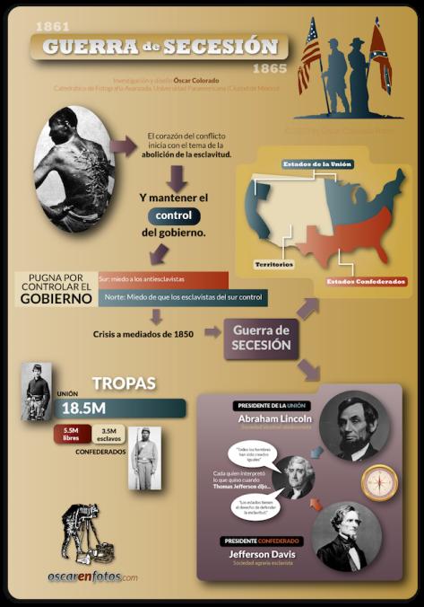 infografia_guerra_secesion_640x