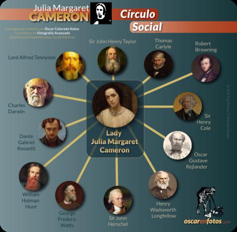 7_julia_margaret_cameron_circulo_social