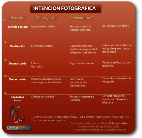 intencion_fotografica