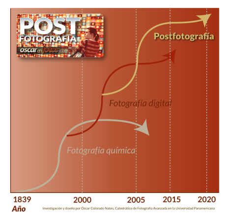 postfotografia_2