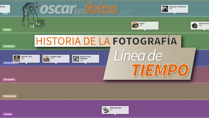 Historia de la Fotografía: Línea de tiempo