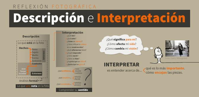 Reflexión fotográfica: Descripción e Interpetación