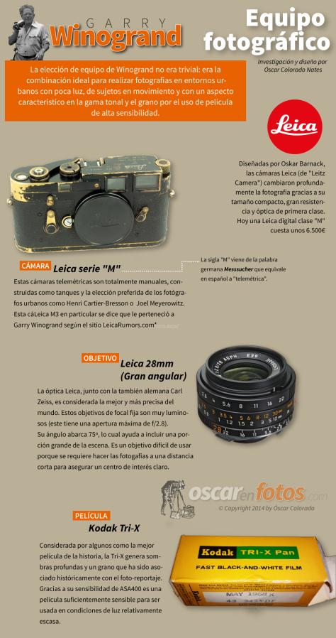 infografia_equipo