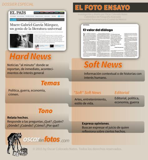 hard_news_vs_soft_news