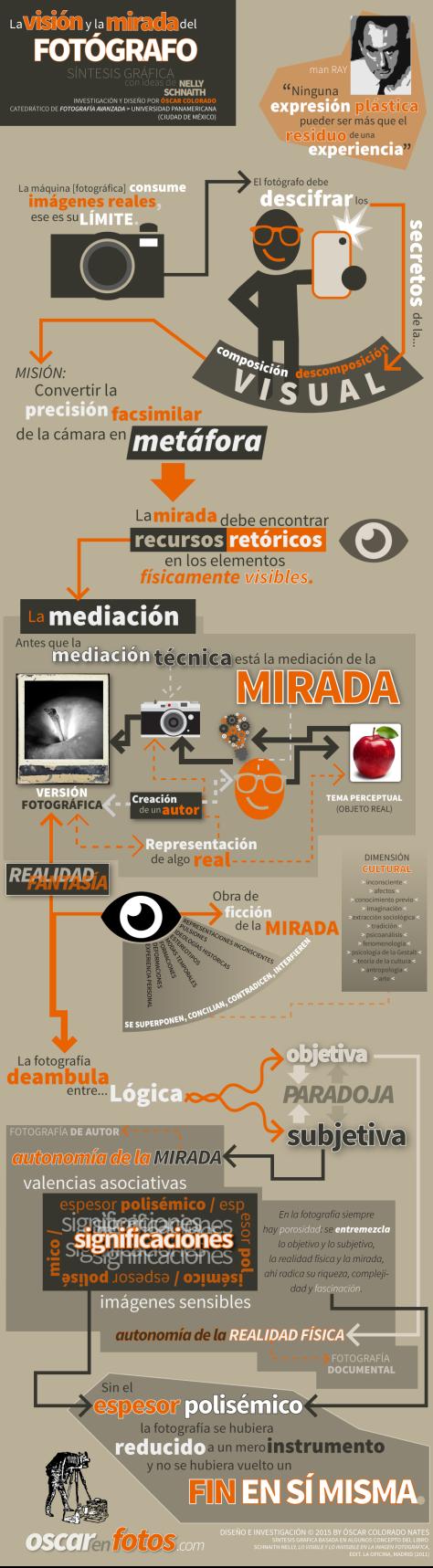 mirada_y_vision_fotografica