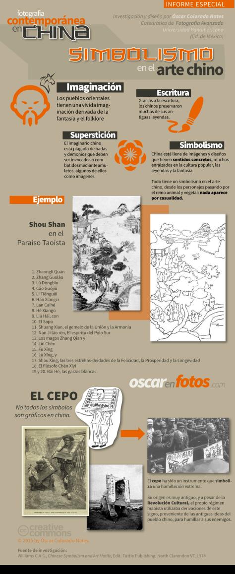 simbolismo_arte_chino_infografia_infografico