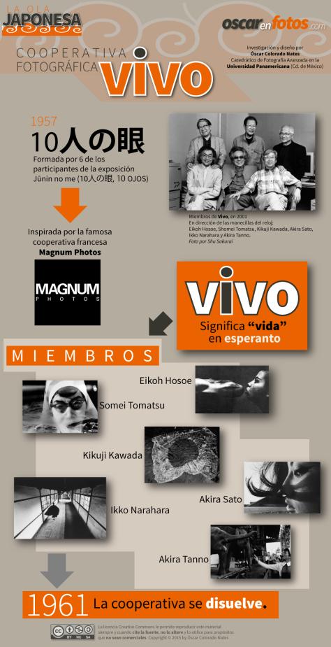 cooperativa_fotografica_vivo_japon_1957-1961
