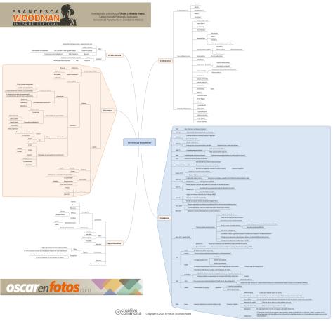 francesca_woodman_mapa_mental
